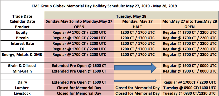 US_Memorial_Day_Holiday_Trading_Hours_-_2019.png