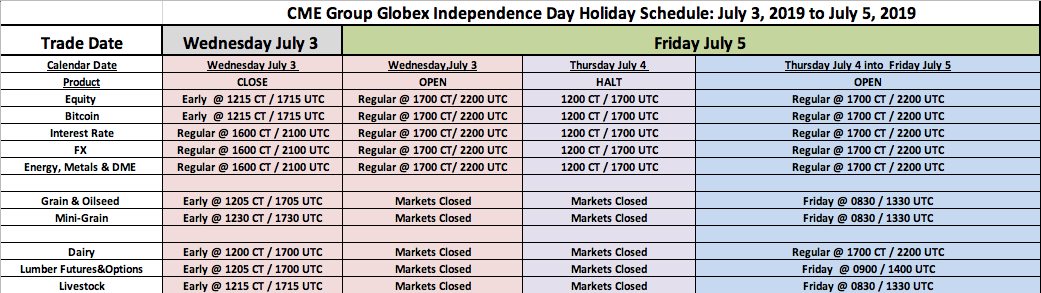 US_Independence_Day_on_4th_July_-_Holiday_Trading_Schedule_-_2019.png