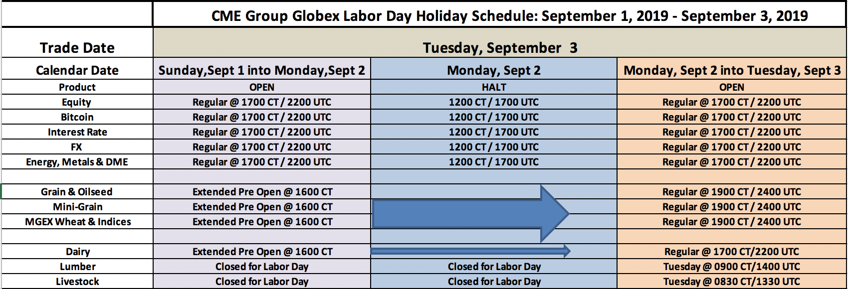 _CME_Group_Globex_Labor_Day_Holiday_Schedule_-_2019.png