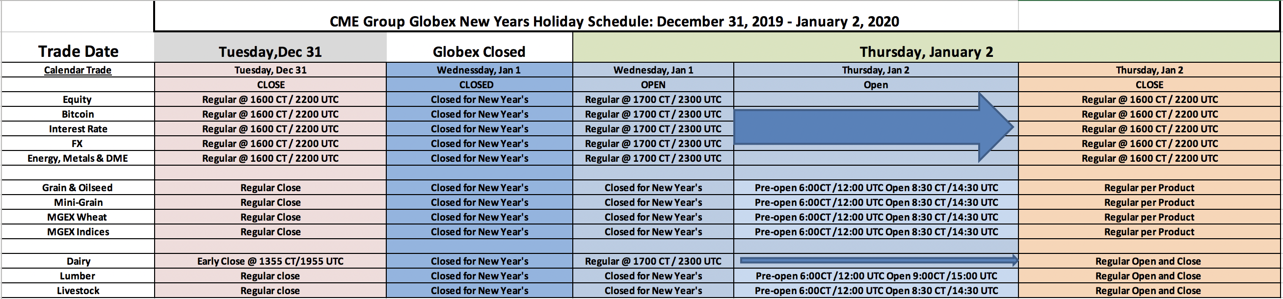 New_Year_-_Holiday_Trading_Schedule_-_CME_-_2019-2020.png