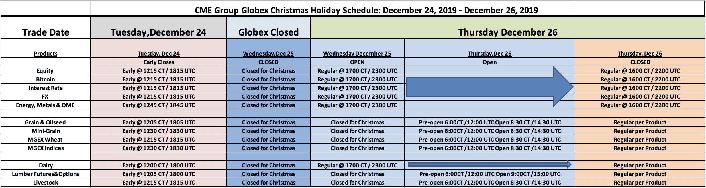 Christmas_-_Holiday_Trading_Schedule_-_2019.png