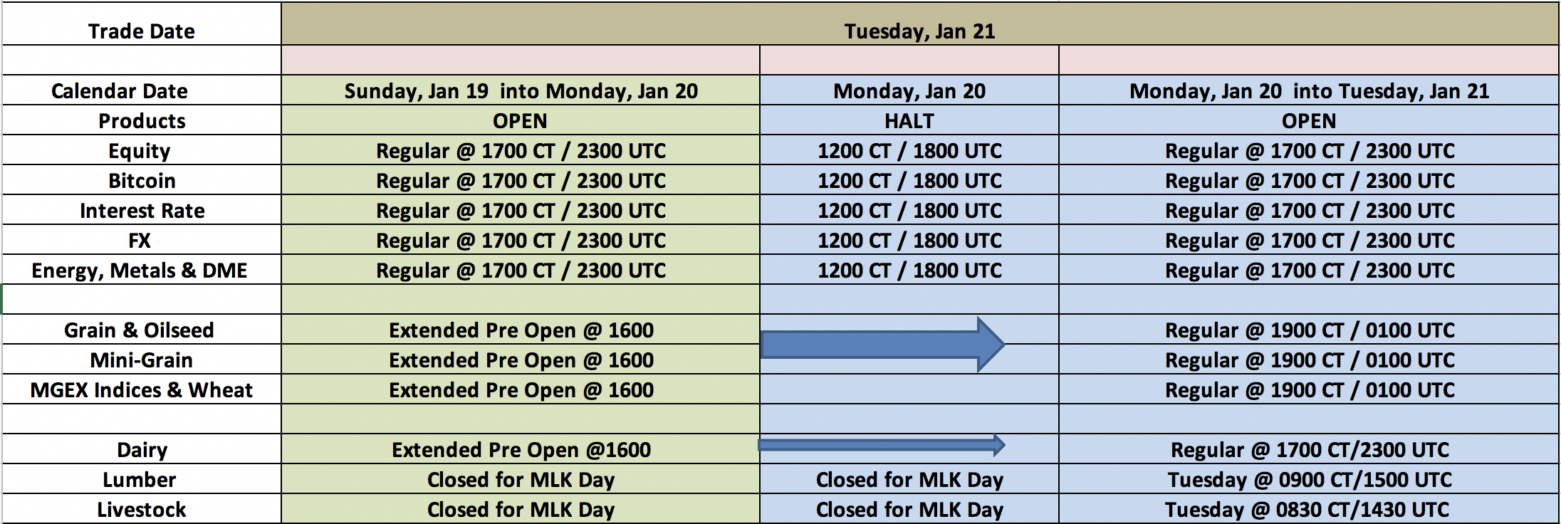 CME_Group_-_Martin_Luther_King_Day_Holiday_Schedule_-_2020.png