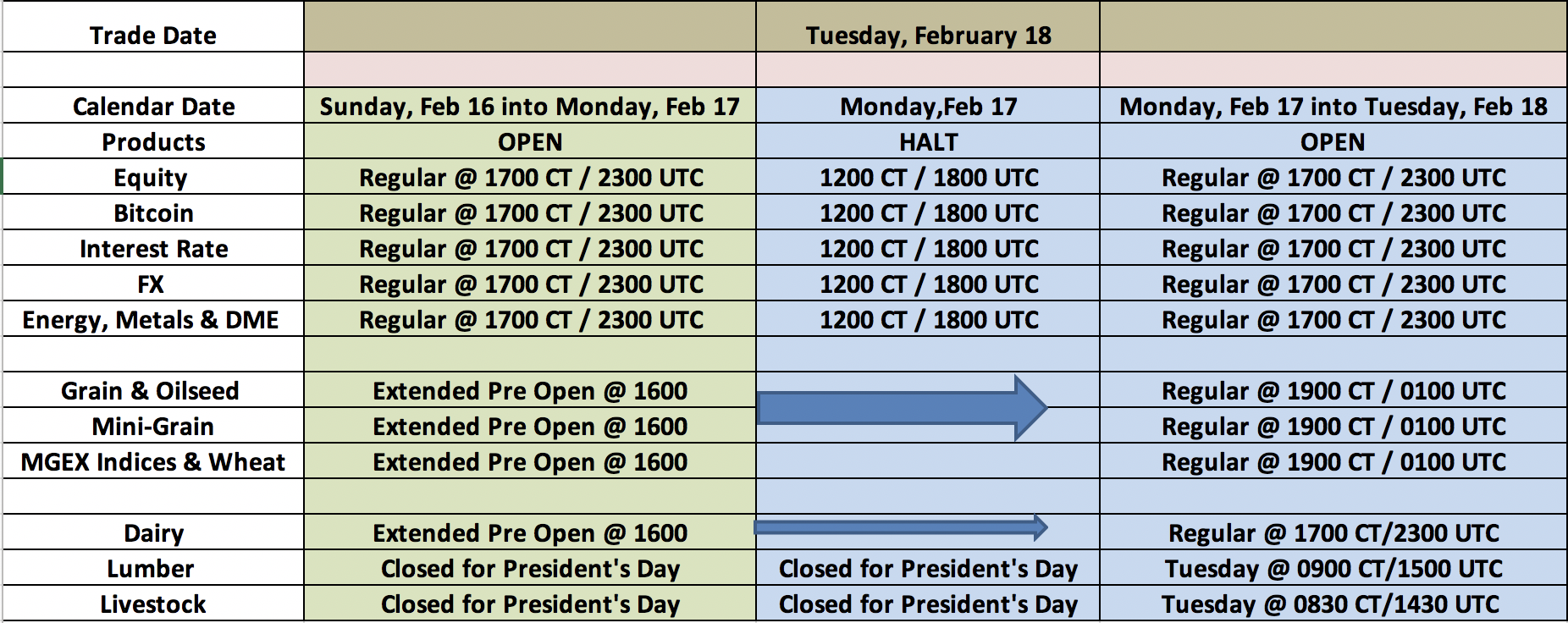 _CME_Group_Globex_Presidents_Day_Holiday_Schedule_-_2020.png