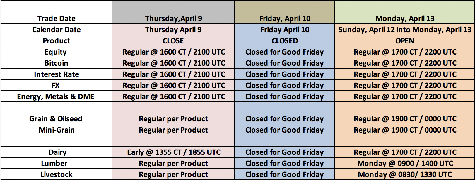 CME_Group_Globex_Good_Friday_Holiday_Schedule_-_April_9_2020_to_April_13__2020.png