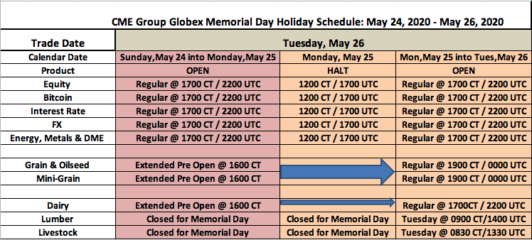 CME_Group_-Memorial_Day_Holiday_Schedule_May_24-26__2020.png