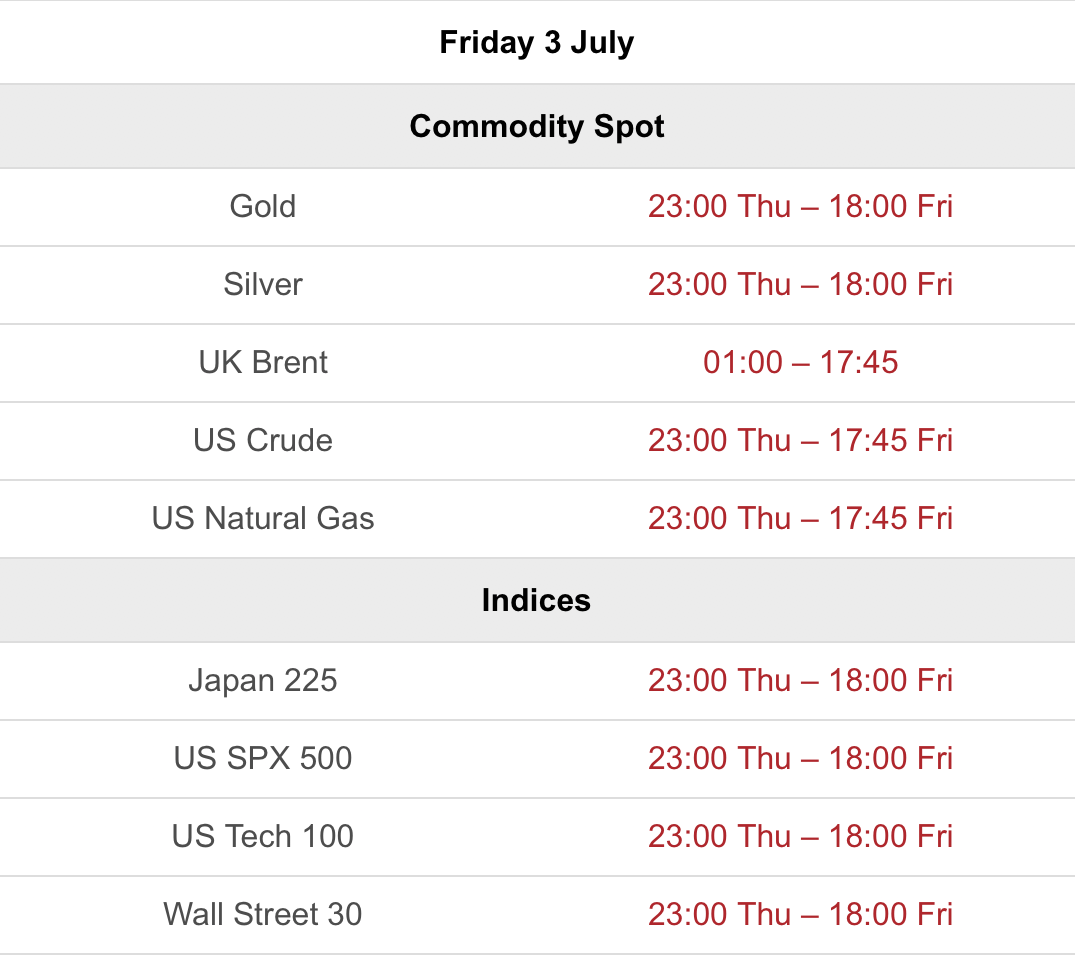 Trading_hours_schedule_for_US_Independence_Day_on_3_July_2020.png